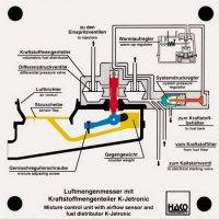 """K-Jetronic"" 燃料分配装置付エアー流量センサー"