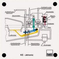 """KE-Jetronic"" 燃料噴射装置"