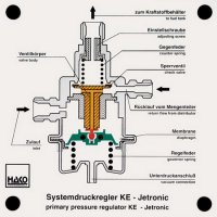 圧力制御式 KEジェトロニック