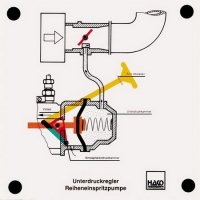 列型ディーゼル燃料噴射ポンプ用真空ガバナー