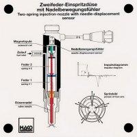 複バネ燃料噴射ノズル  ニードルディスプレースメントセンサー付き