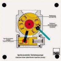 分配型燃料噴射ポンプタイミング装置