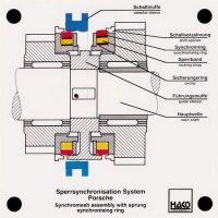 ロック式シンクロメッシュ(ポルシェ) 縦断面図