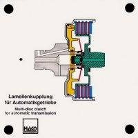 オートマチックトランスミッション用多板式クラッチ