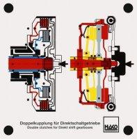 ダイレクトシフトトランスミッション用デュアルクラッチ