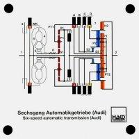 6速オートマチックトランスミッション(Audi)