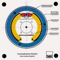ドラムブレーキ(単ホイールシリンダー)