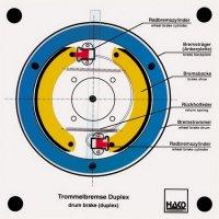 ドラムブレーキ(複ホイールシリンダー)