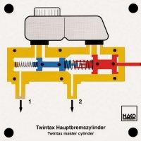 ツイン型タンデムマスターシリンダー