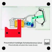 空気圧式ディスクブレーキ(トラック)