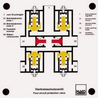 四重回路保護バルブ