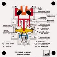 二重回路サービスブレーキバルブ