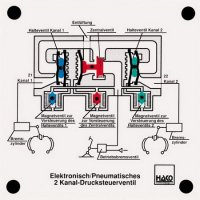 電子ー空圧式2経路圧力制御バルブ