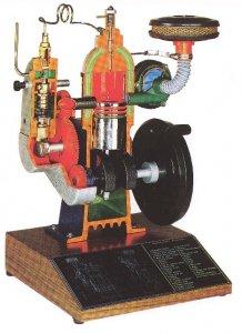2サイクル・ディーゼルエンジン説明模型