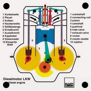 4サイクルディーゼルエンジン(OHV)