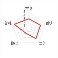 ICEブレンド(フレンチロースト・深煎り)200g