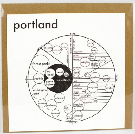 LETTER PRESS PRINT PORTLAND (black on white)