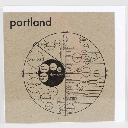 LETTER PRESS PRINT PORTLAND (black on brown)