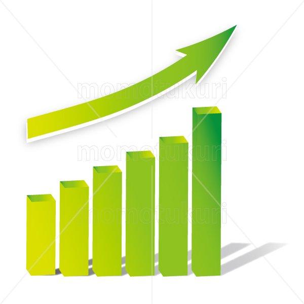 矢印(やじるし、矢じるし)グラフ 上がる 上向き 上昇 ビジネス  緑