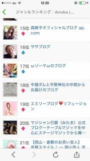 1月 ランクイン!ありがとう♪( ´▽`)