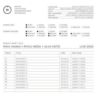 MIKA VAINIO + RYOJI IKEDA + ALVA NOTO / LIVE 2002 CD