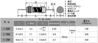 カーボン抵抗1/6W(抵抗値E24系列:2.2Ω〜9.1Ω・P型±5%)