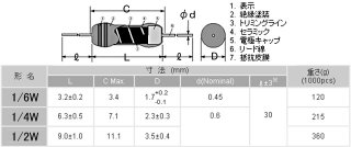 金属皮膜抵抗1/2W(抵抗値E24系列:10Ω〜91Ω・±1%)