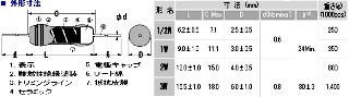 酸化金属皮膜抵抗3W(抵抗値E24系列:10KΩ〜100KΩ・±5%)