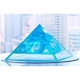 チャクラ・ピラミッド