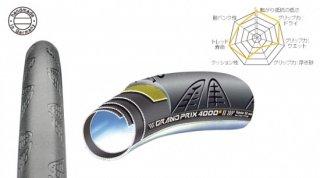 Grand Prix 4000 Tubular(前後2本セット)