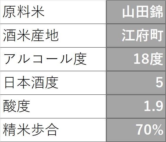 生酛 純米原酒 岩泉720ml