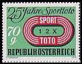 スポーツ振興くじ25年・1974