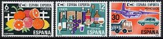 スペインの輸出品・1981(3)