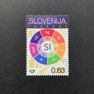 スロベニアの切手・新しいSIの定義・2019