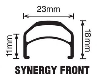 Velocity Synergy