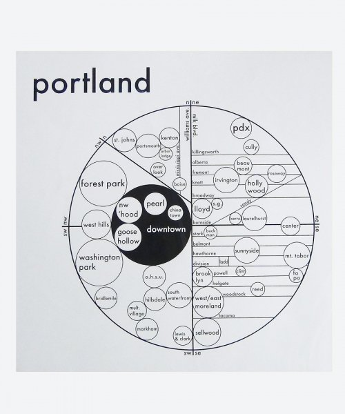 circle map of portland ( reuse poster )