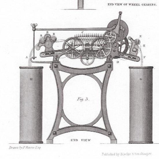 アンティークプリント リネン製造機(LXVI)