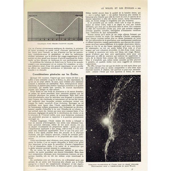 【天文学】太陽と周りの星たちのヴィンテージプリント 0038