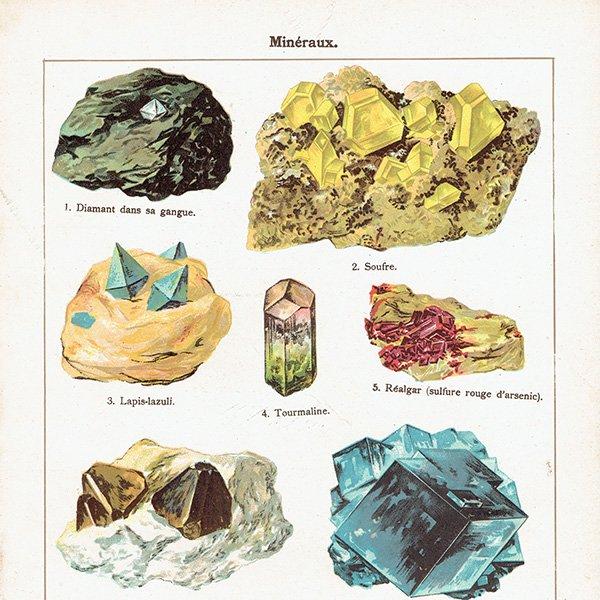 鉱物、宝石、岩、石、鉱物学アンティークプリント  0033