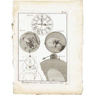 時計製造図版(工業系) アンティークプリント  0035
