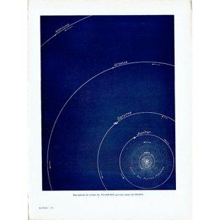 【天文学】太陽系惑星の図 アンティークプリント 0047