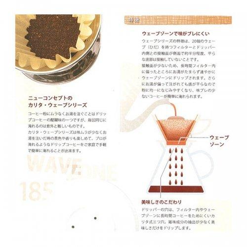 カリタ・ガラスドリッパー185
