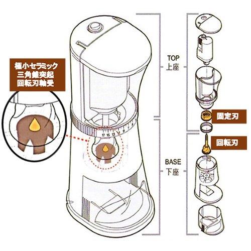 Ren togisumasu Coffee Grinder 電動コーヒーグラインダー ブラック ドリップ用タイプ
