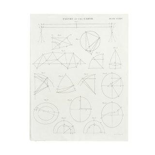 1801年 アンティーク サイエンスアート 地球の形状 図面 地学
