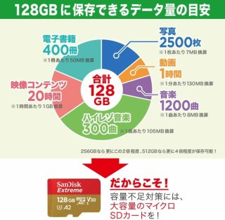 SanDisk エクストリーム microSDHC 64GB