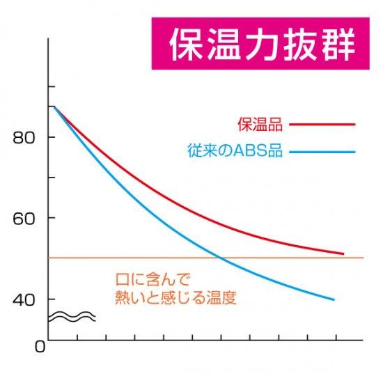 D.X保温丼重 溜青海波内朱 漆器 丼重 業務用