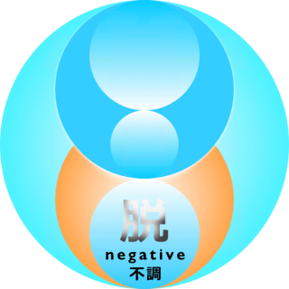 6ヶ月の脱ネガティブ不調!無病息災のエネルギー改善|潜在意識書き換え超能力ヒーリングで開運と運勢向上
