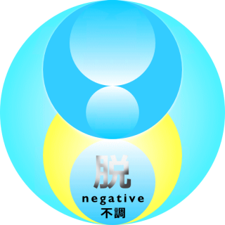 1年間の脱ネガティブ不調!無病息災のエネルギー改善|潜在意識書き換え超能力ヒーリングで開運と運勢向上