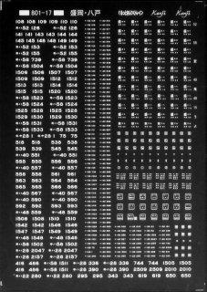 【N】TTL801-17A キハ40・58系標記(盛岡・八戸・よねしろ)白