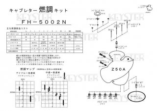 Z50A用キャブレター燃調キット